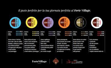 Il nostro caffè ha conquistato il Forte Village Resort